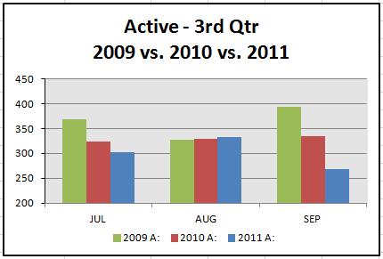 3rd-qtr-market-stats